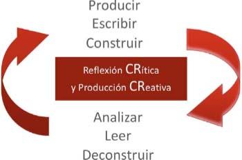 Imagen de infografía de CRíticas y CReativas